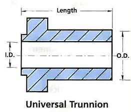 6 HF545/3 HF545, HF5410 35.8 19.5 58.3 HF645/3 HF645, HF6410, HF716, HF7112 48.6 26.2 67.4 Universal Trunnions Part # Used On Nominal Dimensions (mm) OD ID Length FC1126 UC25 10.0 6.5 17.