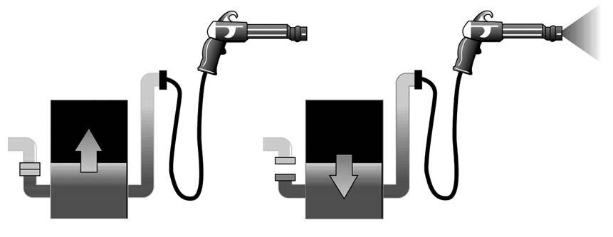 There are three ways to charge waterborne materials electrostatically: 1.