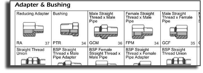 o navigate to the Hose Fittings section, for instance, you can either turn to the numbered page, or you can simply flip to the section that has the matching green image on each page edge.