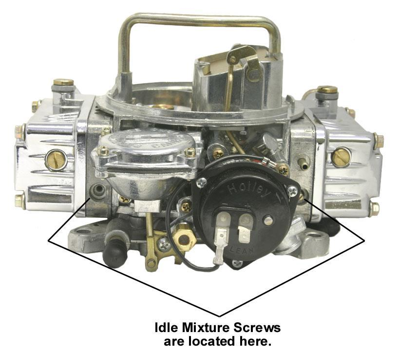 Figure 9 3. Now that the idle mixture is set, it may be necessary to go back and reset the idle speed using the curb idle speed screw, as shown in Figure 10. 4.