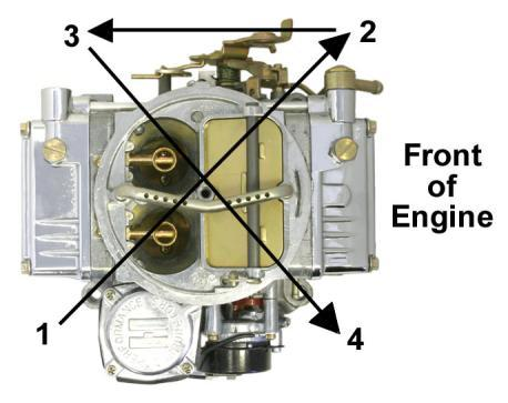 GM APPLICATIONS: WARNING: If you are using this carburetor with a GM overdrive transmission TH700R4 or a TH200R4, you must use a transmission kickdown cable bracket (Holley P/N 20-95) and stud