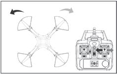 TRIM ADJUSTMENT FORWARD/BACKWARD TRIM When the quad-copter veers forward/backward unintentionally, you can correct it by