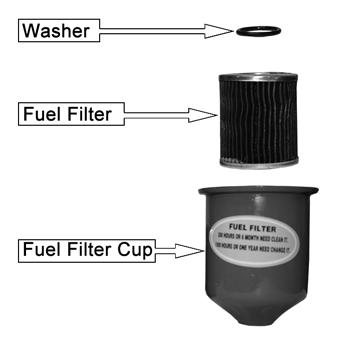 Place a bucket under the assembly to catch any fuel. 5. Use a wrench to undo the nut that holds the fuel filter cup, and remove the fuel filter cup, fuel filter and washer. 6.