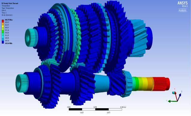Finite element analysis used for the structural and thermal simulation of transmission gearbox.