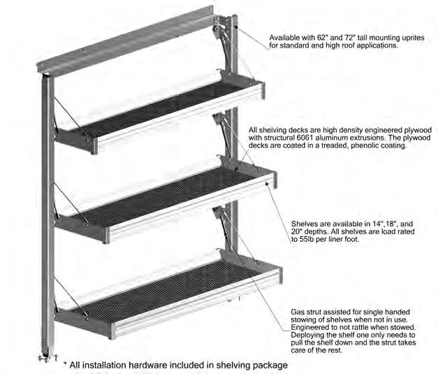 ll Westcan Manufacturing shelving and supports are engineered and craftsman-built in-house using solid 0.