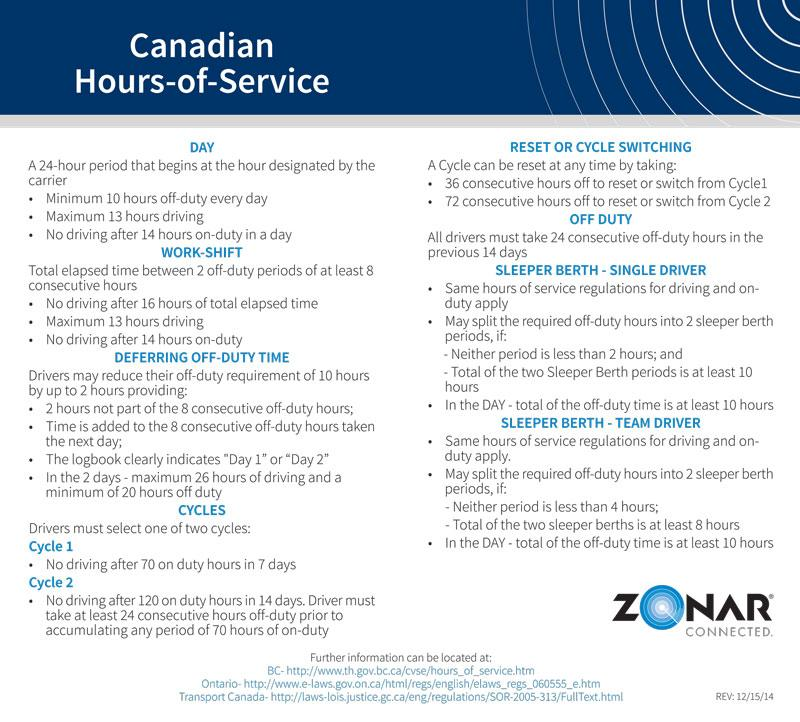 Canada Hours of Service Compliance Information S.