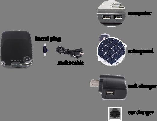 2. Use the USB wall adapter (supplied) or use a Solar panel USB out (Refer Figure 2). You may also charge the power pack with any USB chargers that has a standard USB out 1 (not supplied). 3.