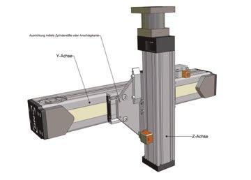 l Cross connection Alignment using cylinder pins or stop angle Y-axis Z-axis Axle middle axis = middle carriage plate Follow mounting sides of switch for the Y-axis with type YZ AXC80-AXC60 Y-axis