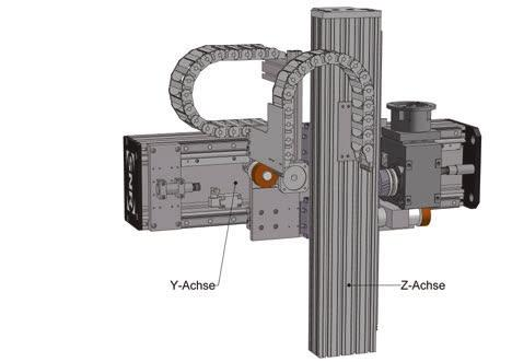 Standard layout with synchronous belt-driven gantry axis