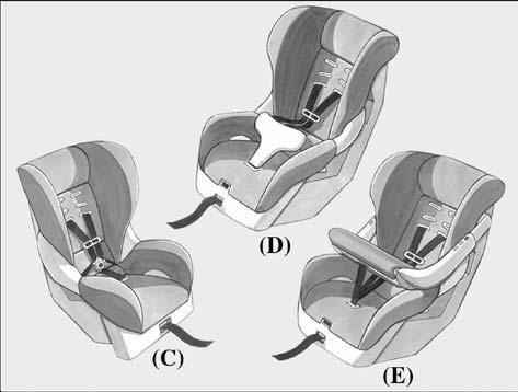 A forward-facing child seat (C-E) provides restraint for the child s body with the harness and also sometimes
