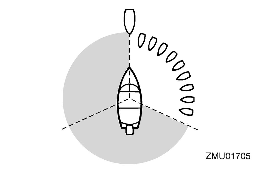 General information Overtaking: (you are passing or being passed by another vessel) In the following illustration, your boat is in the center.
