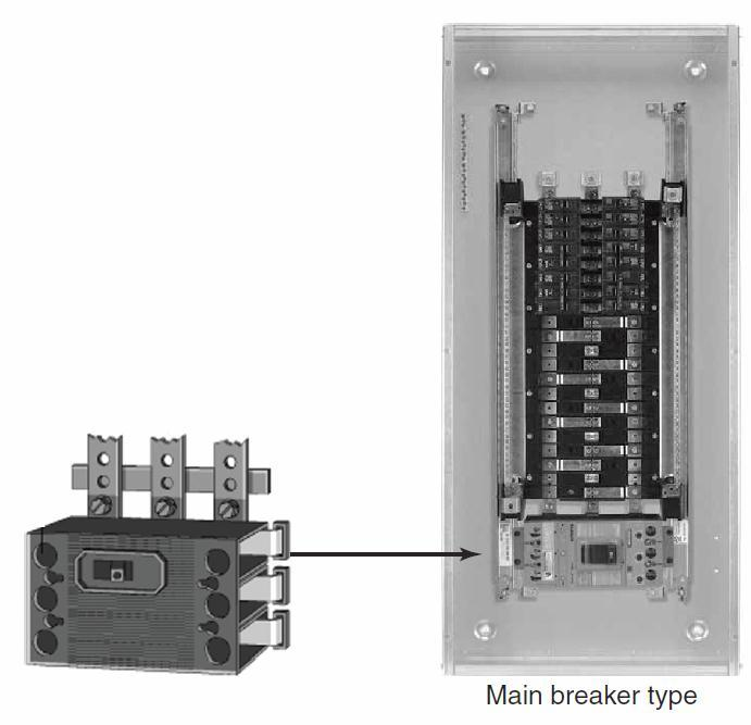 Panelboards are classified as main breaker or main lug types.