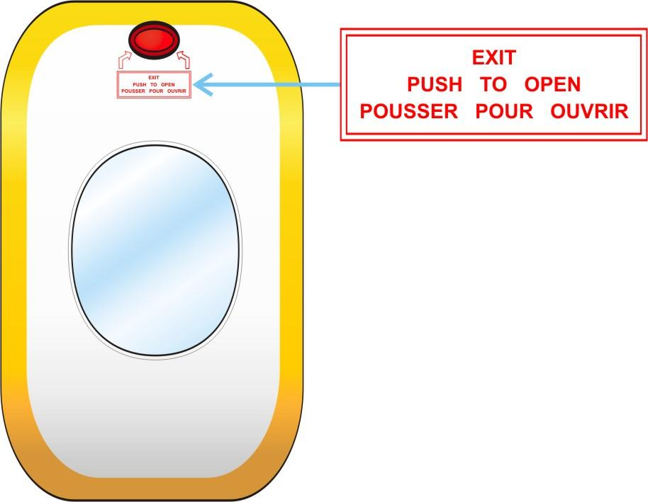 EMERGENCY EXIT DOOR DESCRIPTION A type III emergency over wing exit is located on the right side of the cabin at the ninth window aft.