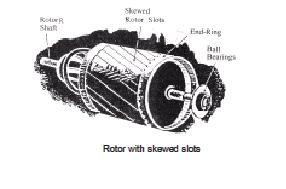 ¾ WOUND ROTOR A wound rotor has three-phase, double-layer, distributed winding. It is wound for as many poles as the stator. It is always wound 3-phase even when the stator is wound two- phase.