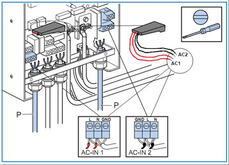 Installation procedure (see figure 3) 1. Connect the red AC1 wires to the neutral and phase of the AC-in-1 input. 2. Quattro: connect the black AC2 wires to the neutral and phase of the AC-in-2 input.