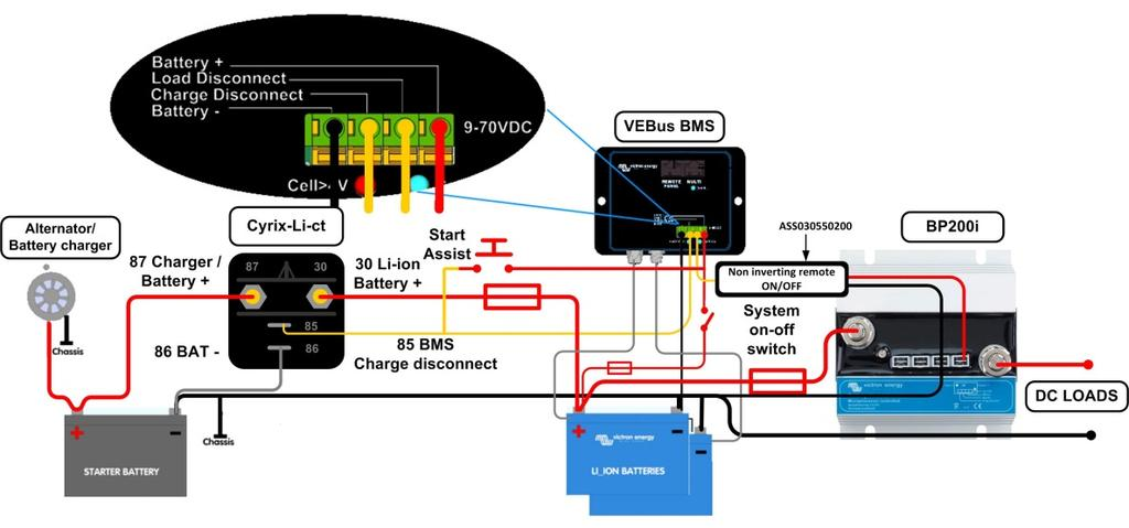 In case of a system with Multis, Quattros or inverters with VE.Bus: 4.3.1. After completion of the installation, disconnect the BMS from the VE.