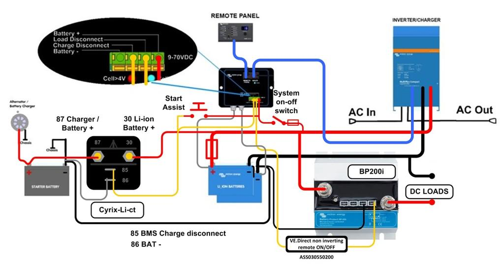 Figure 7: System for a boat or vehicle with inverter/charger Note: the BMS is connected to the battery minus by the UTP cable between the BMS and the
