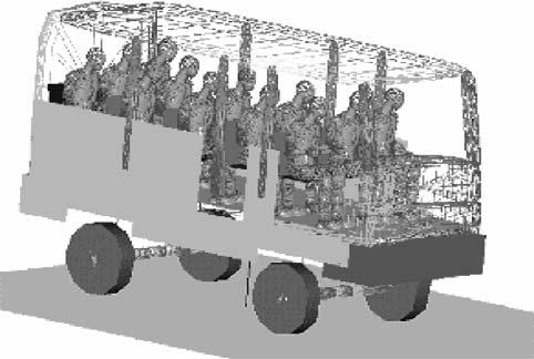 Investigating the rollover propensity of a 15 seater mini bus 3 Table 1 Technical specification of the RTV Engine weight 205 kg Engine dimension 710 640 863 mm 3 Wheel base 240 mm Wheel track 150 mm