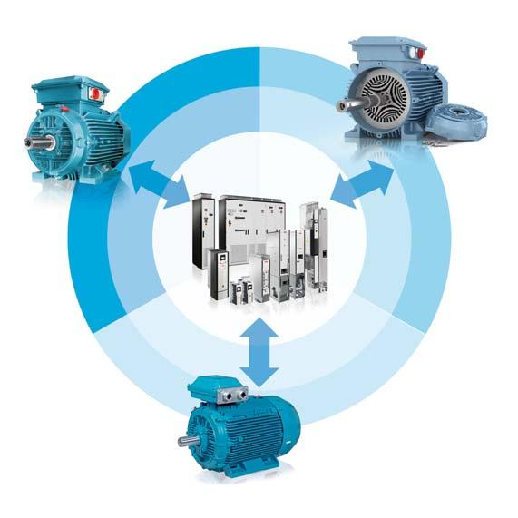 Designed to control virtually any type of AC motor Synchronous reluctance motors Induction motors Permanent magnet motors Our ACS880 drives control virtually any type of AC motor including induction,
