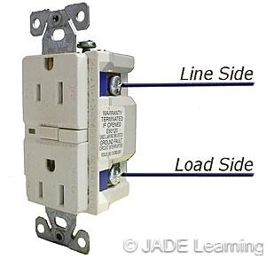 The following devices may be connected on the supply side of the service overcurrent devices: (1) The service switch, (2) Instrument transformers and Type 1 surge-protective devices, (3) Load