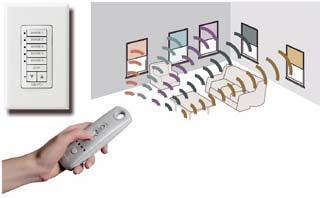 Multi-channel control: Controls as many motorized window coverings individually as