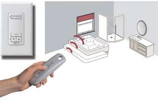 Multi-channel control: Controls groups of motorized window coverings.