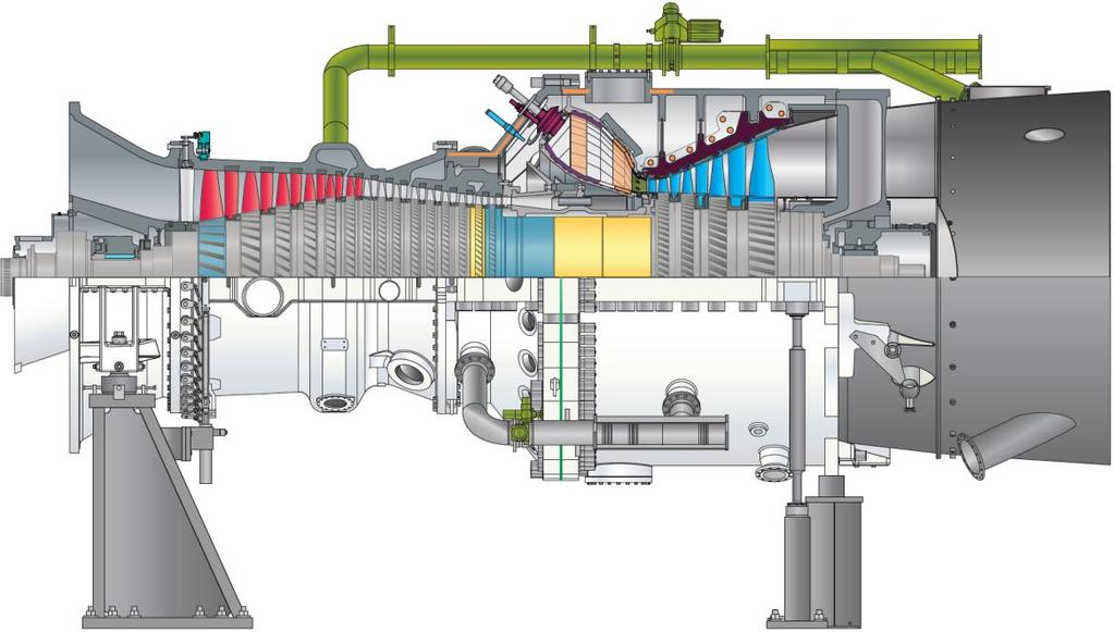SGT5-4000F Modernizations & Upgrades First Time Application of SP7 & CMF++ 2015, Russia Compressor stages 1-6 Casing improvements New instrumentation Burner with modified mixing Additional blow-off