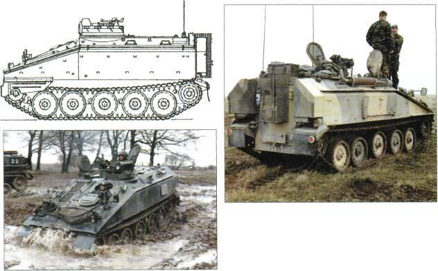 TRACKED APCs /WEAPONS CARRIERS Above left: Alvis Spartan APC Above right: British Army