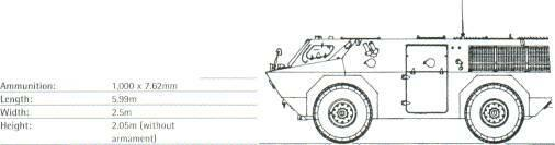 Berliet VXB-170 APC (France) KEY RECOGNITION FEATURES Four large road wheels, hull has pointed nose with driver far front, large windscreen to front and sides SPECIFICATIONS Crew: N II VXB-170 (4x4)