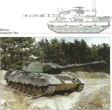 LIGHT TANKS AND MAIN BATTLE TANKS all-welded turret and integrated fire-control system.
