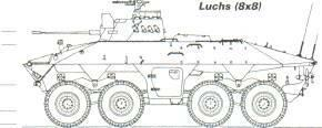 Henschel Wehrtechnik Spahpanzer Luchs Reconnaissance Vehicle (Germany) KEY RECOGNITION FEATURES High hull with well sloped glacis plate on forward part of which is trim vane, horizontal hull top,