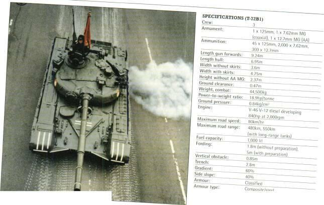 T-Z2 MBT (Russia) 68 Left: T-72BM
