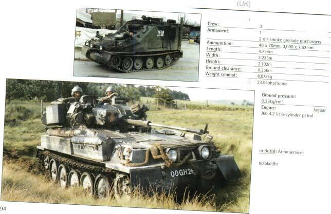 Alvis Scorpion Reconnaissance Vehicle Right: Alvis Sultan command post (Richard Stickland) SPECIFICATIONS x 76mm, 1 x 7.