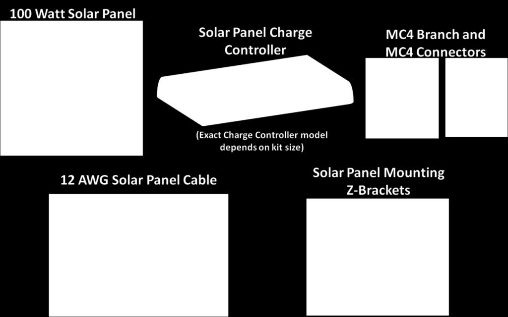 The Solar Panel Off-Grid Kits are designed for anything from temporary back-up power to continuous power for an off-grid cabin or small house. 2.1 FEATURES Auxiliary power for RV s and boats.
