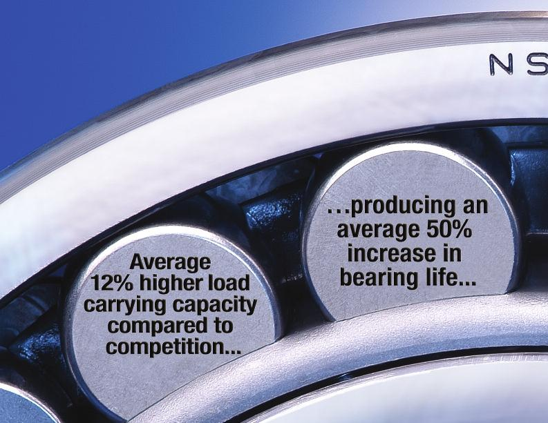 1 Demand for improved productivity is growing. You need bearings that perform to a higher standard.