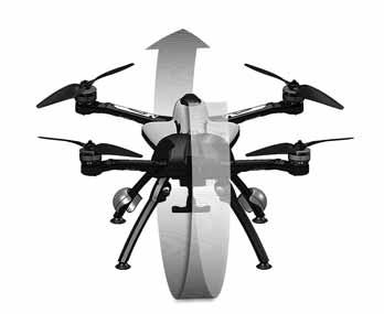 Continue to rotate the quad in the same direction for two revolutions. Place the FORM500 back on the ground with the LED indicators visible.