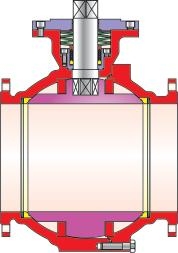 to DIN ISO 5211 Excerpt from the options catalog Backup shaft sealing Heating jacket Flange types acc.