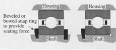 Bearing Location - Axial location