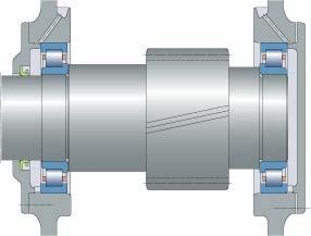 (Non-locating) bearing Accommodates with large thermal