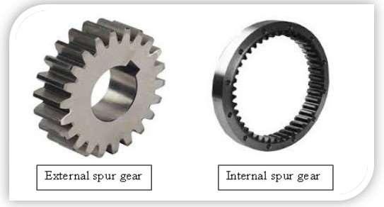 ADVANTAGES OF TEETH- They prevent slippage between the gears - therefore axles connected by gears are always synchronized exactly with one another.