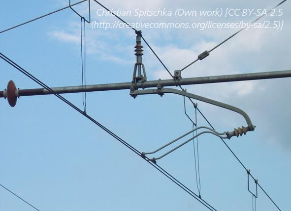 dynamic contact with a real overhead line.