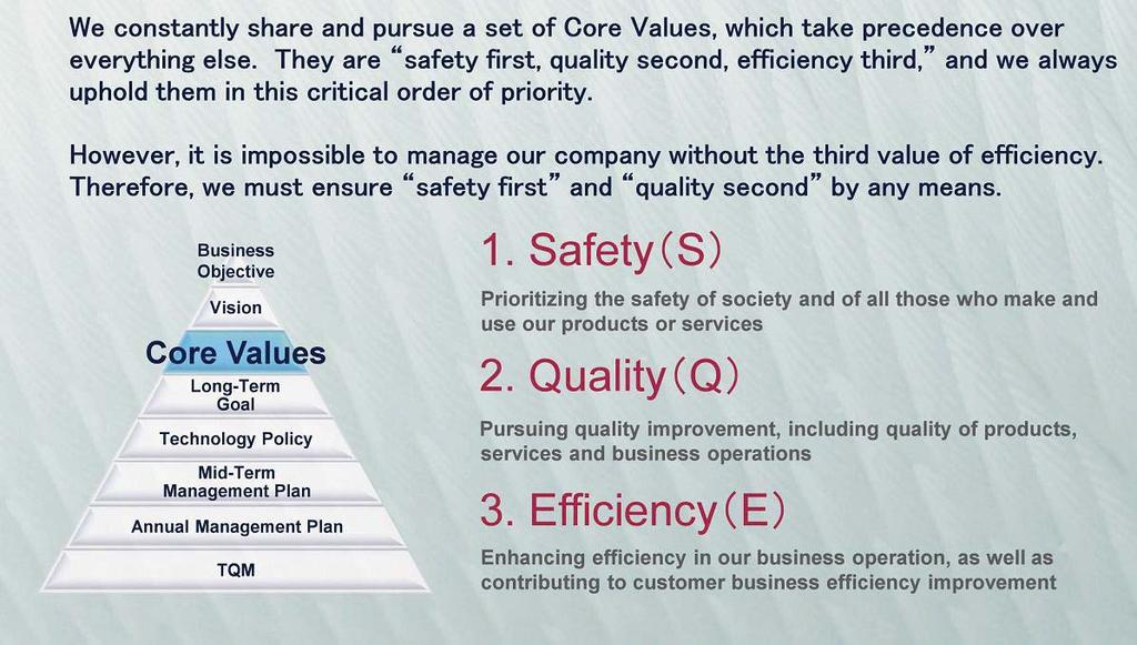 4. Core Values 5 5. Long-Term Goals No.