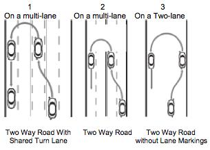 10 Check traffic to the rear, and then the right. Pull to the far right of the road and stop. Signal left and move back out into the lane. Check your front and left-rear zones.