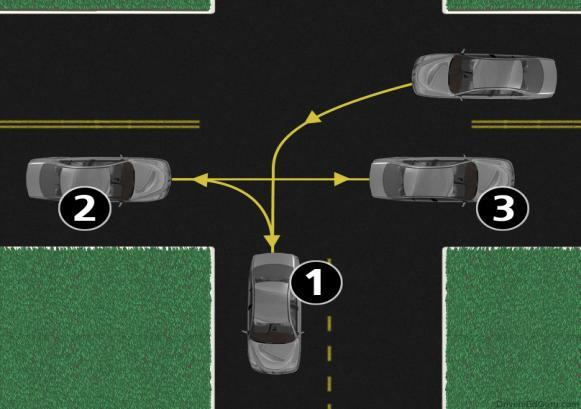 12 Pull into Driveway on Left Side Check in front and rear zones. Signal a left turn and stay close to the right side as much as possible.
