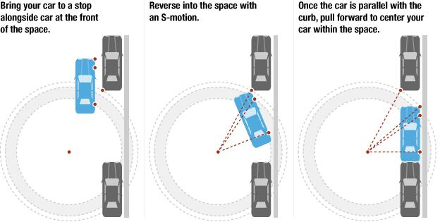 16 Parallel Parking You use parallel parking to park your vehicle parallel to the curb.