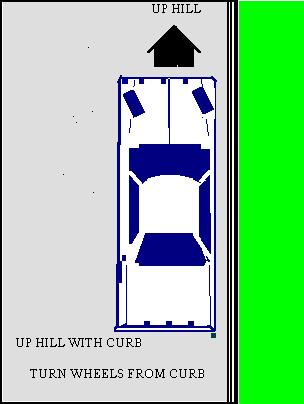 18 Uphill Parking with a Curb 1. Position your vehicle close to the curb. Just before stopping, turn the steering wheel to the left. 2.