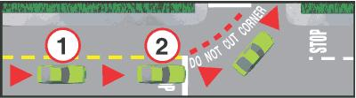 Take these precautions when executing turns: Look for pedestrians and