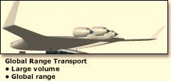 Heavy cargo transports