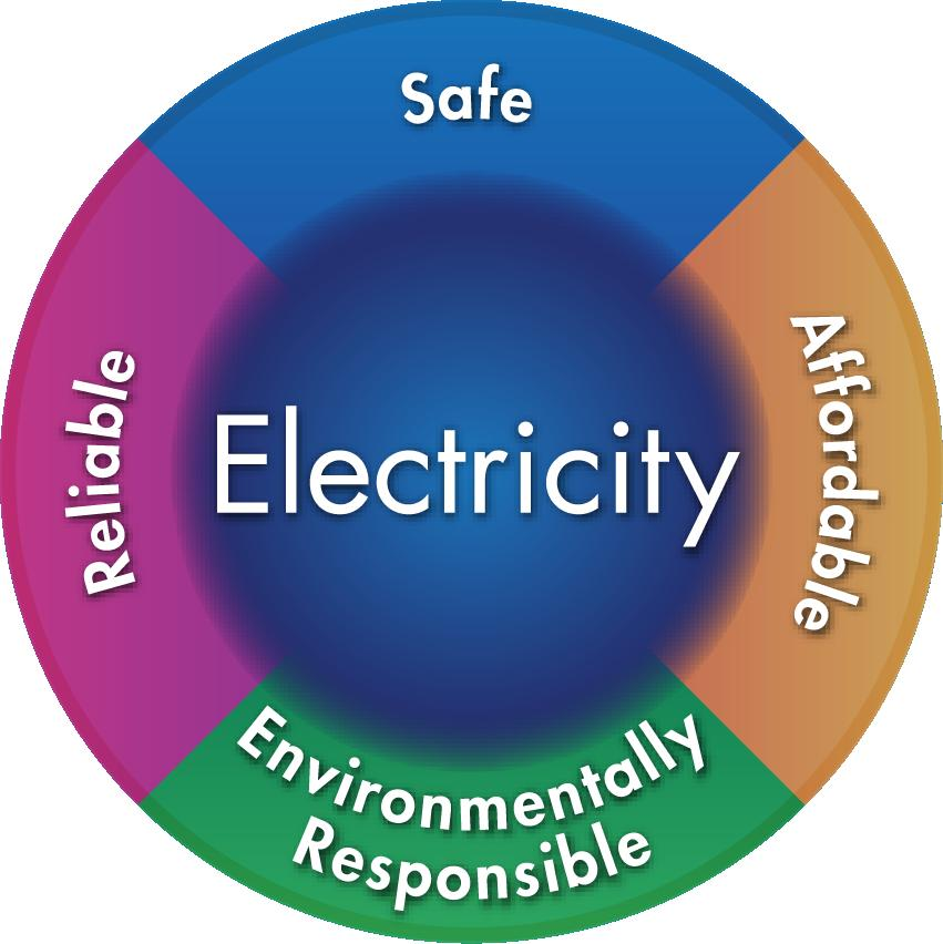 responsible electricity for society through global