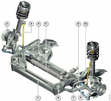 Additional advantages of the double pivot system are: Ability to reduce body roll while cornering. Reduces front end dive tendencies during severe braking situations.